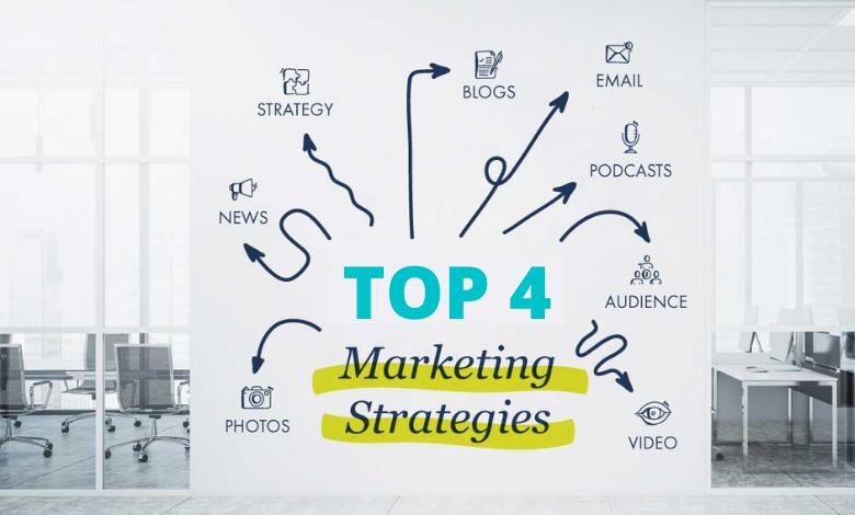 b2b-marketing-strategies