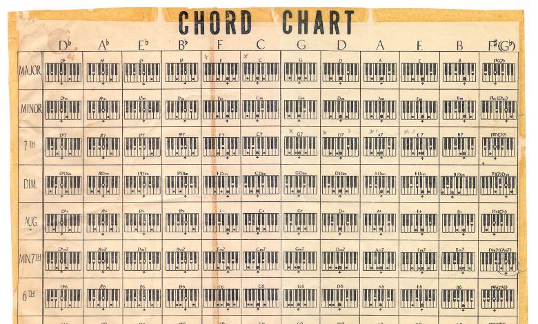 chord-chat